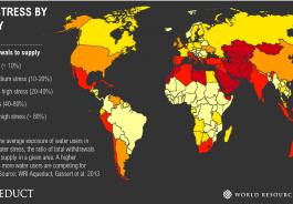 Χώρες με πρόβλημα διαθεσιμότητας νερού (Πηγή: WRI)